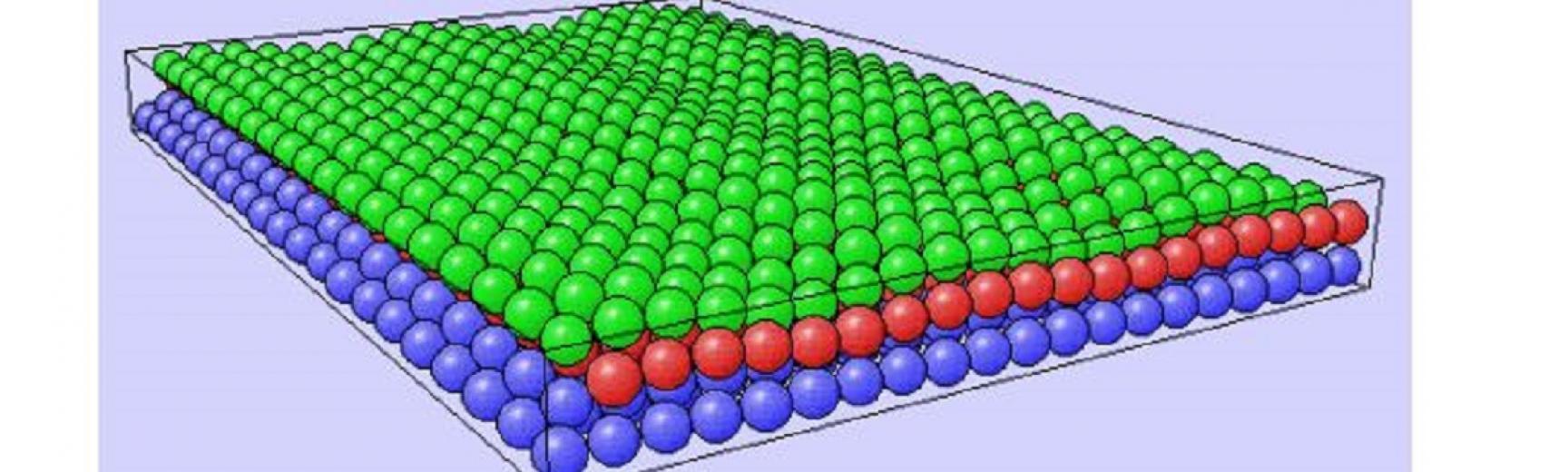 modelling phonons