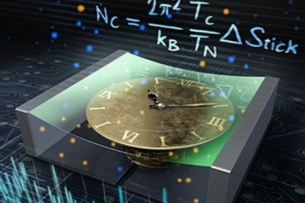 A clock and scientific formulae
