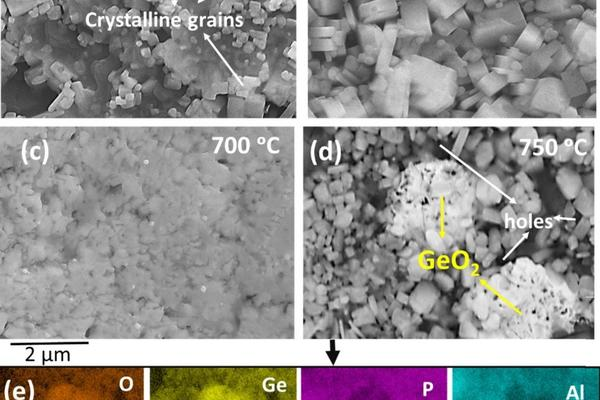 high magnification sem images of the lagp hot sputtered films after annealing at various temperatures