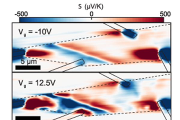 image of deconvolution of the thermovoltage maps of the rectangular graphene strip device