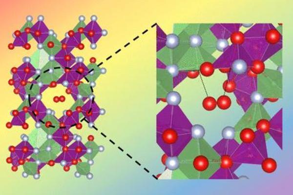 Li-rich diordered rocksalt molecules