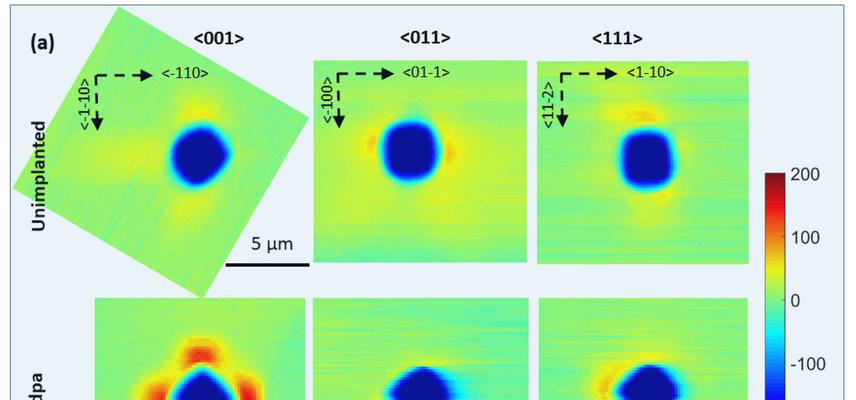 image of afm micrographs of 500nm deep indents in grains with a magnified view of three of the indents