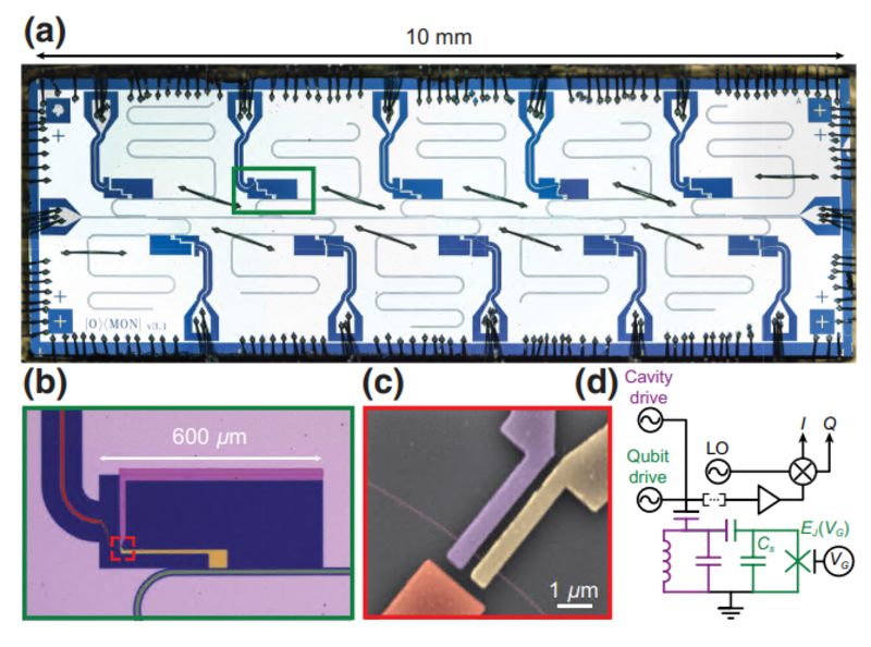 A carbon nano tube quantum resonance device