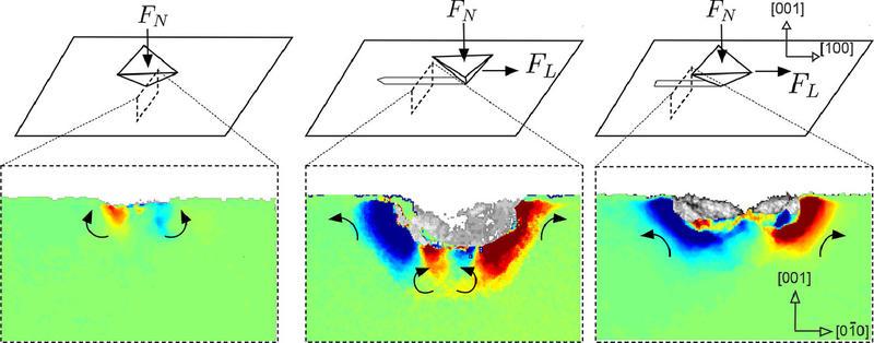 Three lattice rotation field maps