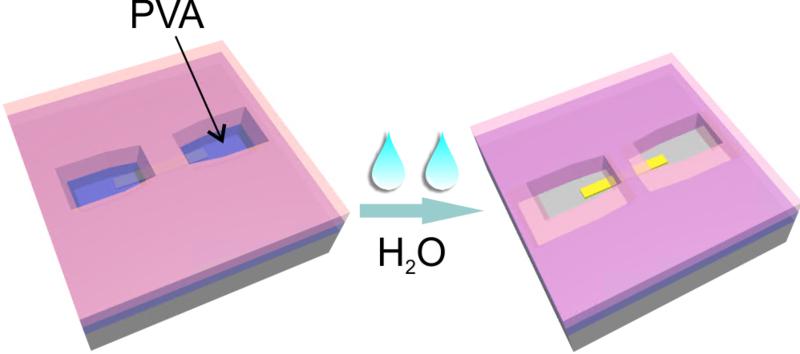 Illustration of pva and h2o